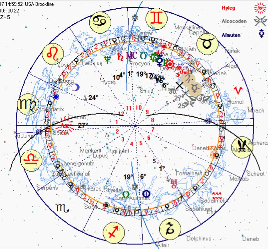 Ancient Astrologie
