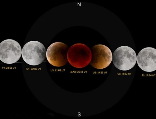 HOW THE LUNAR ECLIPSE ON 31ST JANUARY 2018 WILL AFFECT PEOPLE AND COUNTRIES? BABYLONIAN ASTROLOGY